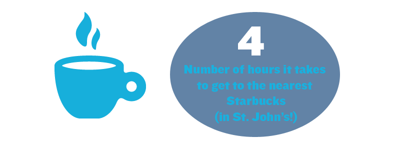 4 - Number of hours it takes to get to the nearest Starbucks (in St. John's!)