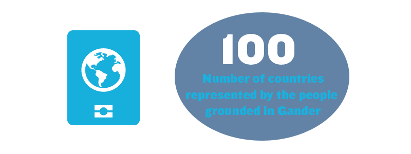 100 - Number of countries represented by the people grounded in Gander